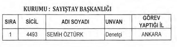 İşte ihraç edilenlerin listesi