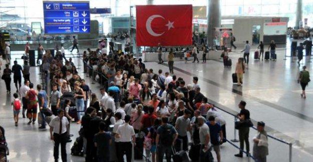 Yurtdışına çıkmak isteyenler ne yapmalı?