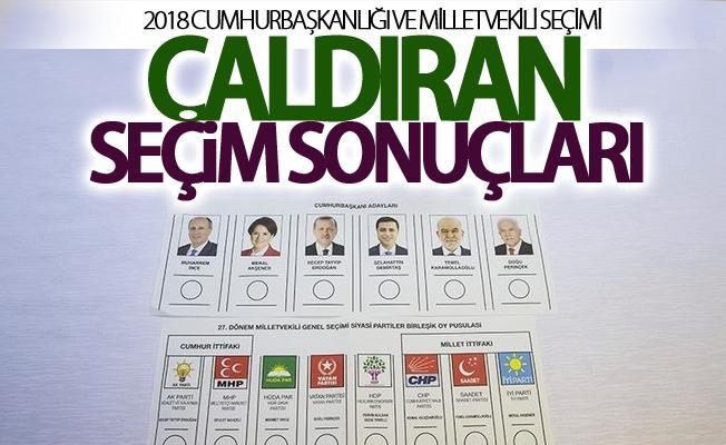 2018 Van-Çaldıran seçim sonuçları