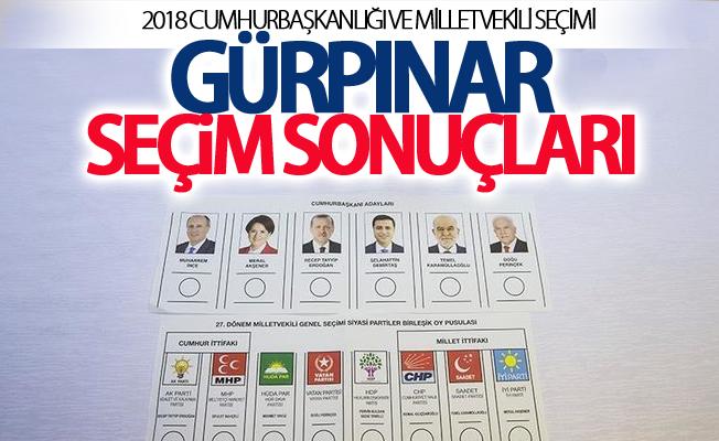 2018 Van-Gürpınar seçim sonuçları