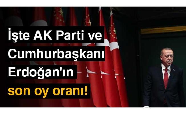 AK Parti ve Cumhurbaşkanı Erdoğan'ın son oy oranı