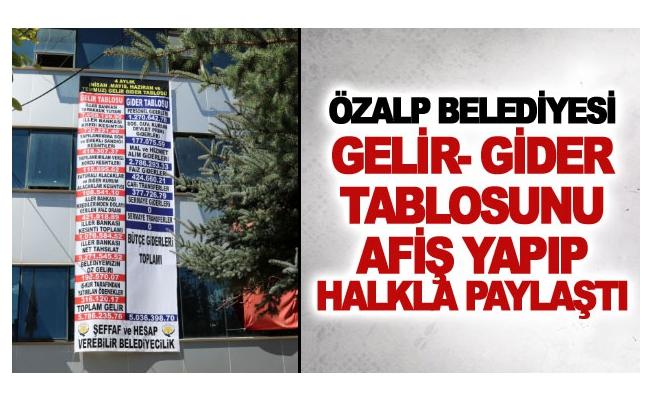 Özalp Belediyesi Gelir- Gider tablosunu afiş yapıp halkla paylaştı